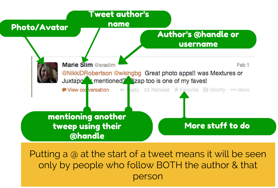 Tweet elements